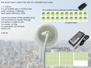 greenwindowplug_in_perspective